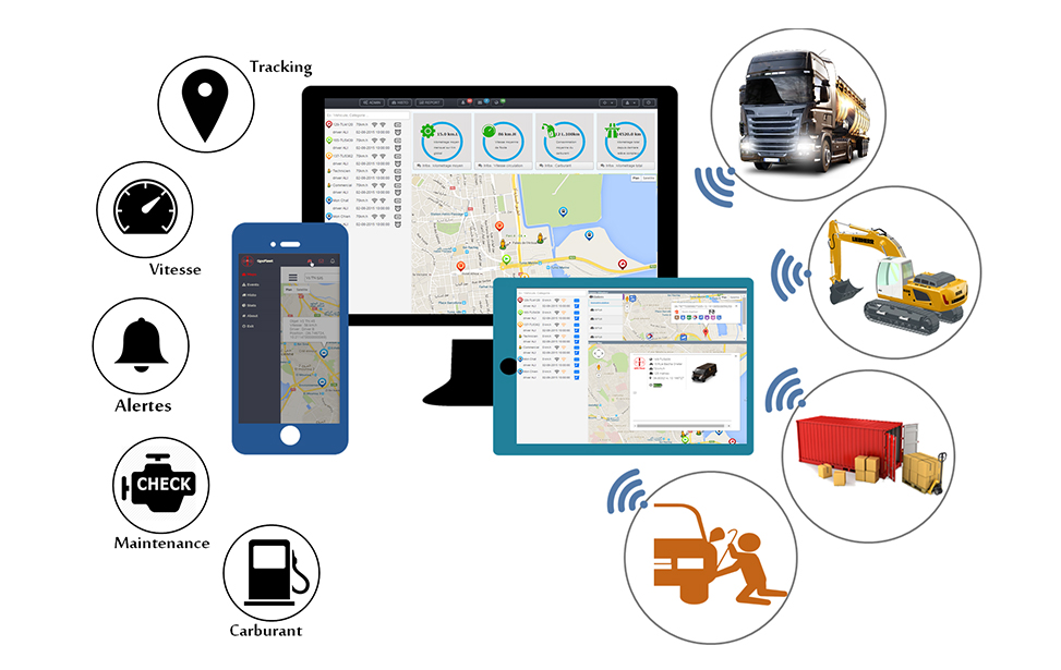 Gps Tracking Solutions >> Gps Tracking Solutions Xtremevision Uk Chennai